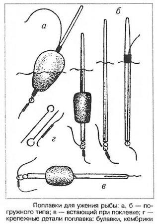 Поплавок из жесткого пенопласта